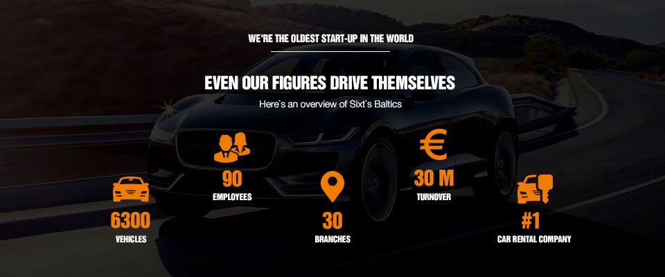 Sixt Latvia vacancies